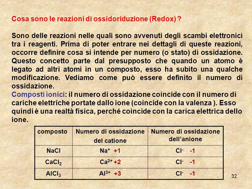 Numero di ossidazione dell'anione