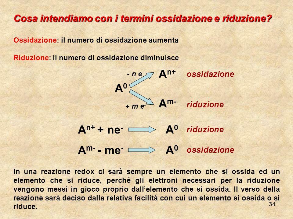 An+ A0 Am- An+ + ne- A0 Am- - me- A0