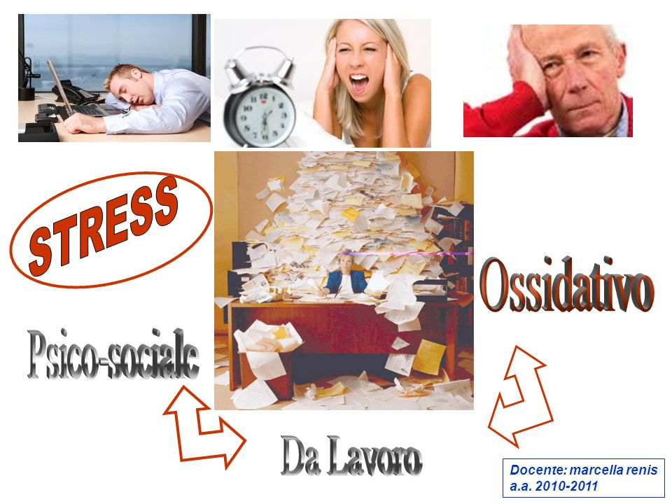 STRESS Ossidativo Psico-sociale Da Lavoro Docente: marcella renis