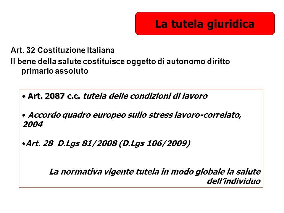 La tutela giuridica Art. 32 Costituzione Italiana