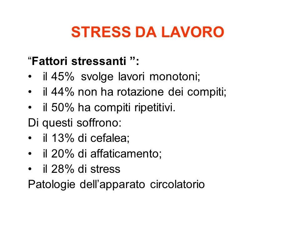 STRESS DA LAVORO Fattori stressanti : il 45% svolge lavori monotoni;