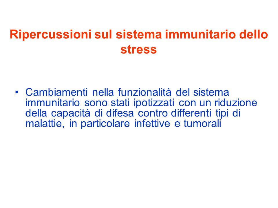 Ripercussioni sul sistema immunitario dello stress