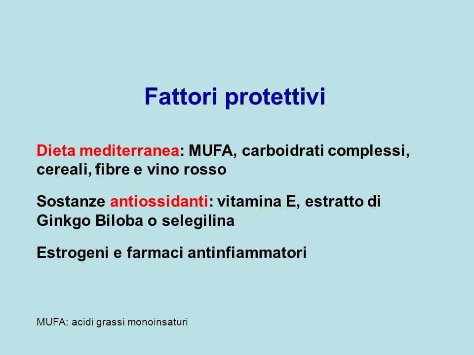Fattori protettivi Dieta mediterranea: MUFA, carboidrati complessi, cereali, fibre e vino rosso.