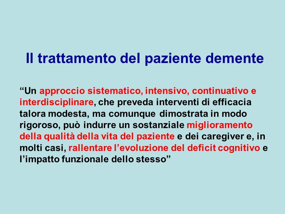 Il trattamento del paziente demente