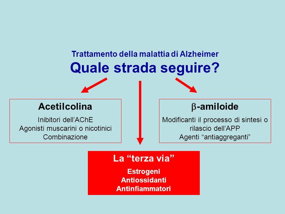 Trattamento della malattia di Alzheimer