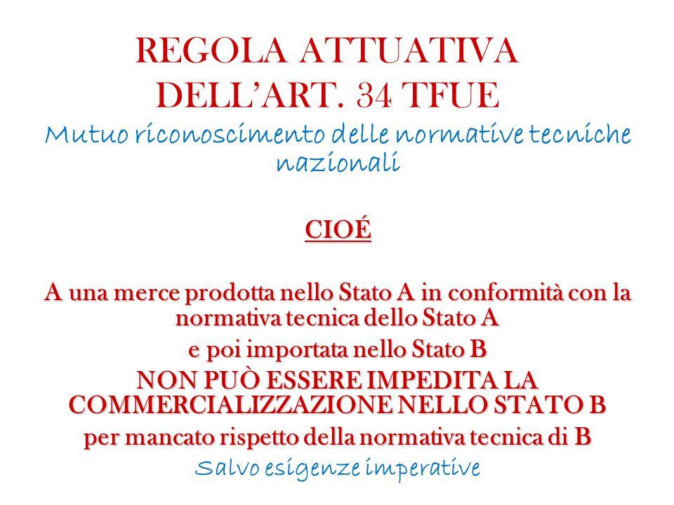 REGOLA ATTUATIVA DELL'ART. 34 TFUE