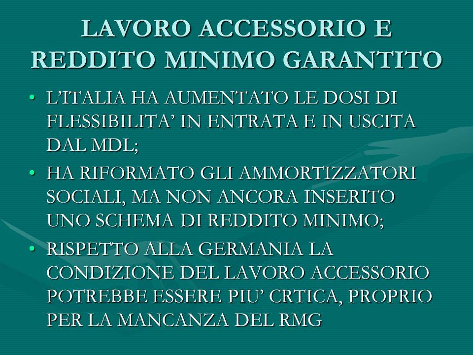 LAVORO ACCESSORIO E REDDITO MINIMO GARANTITO