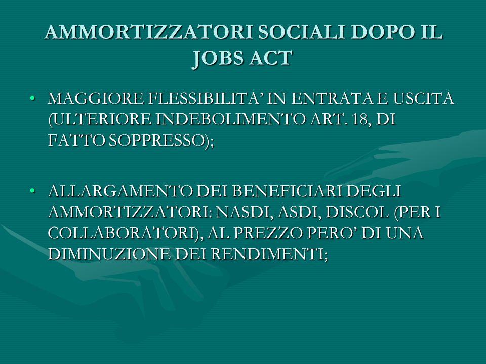 AMMORTIZZATORI SOCIALI DOPO IL JOBS ACT