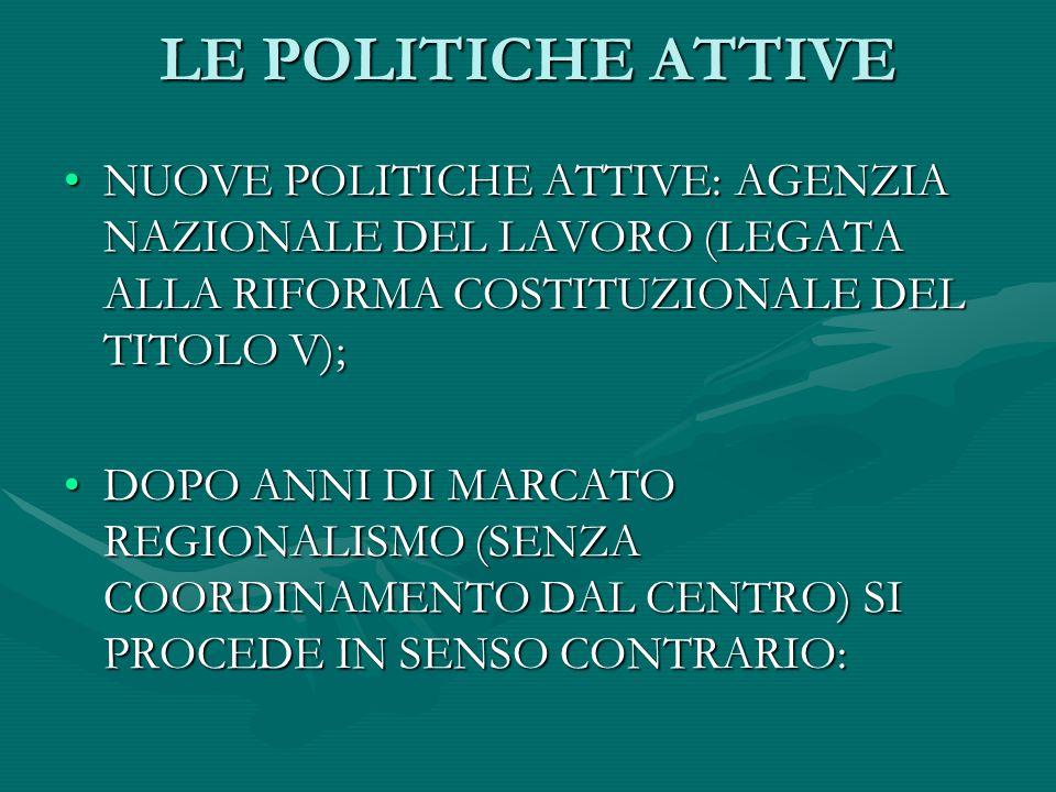 LE POLITICHE ATTIVE NUOVE POLITICHE ATTIVE: AGENZIA NAZIONALE DEL LAVORO (LEGATA ALLA RIFORMA COSTITUZIONALE DEL TITOLO V);