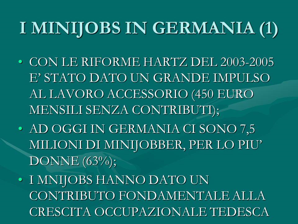 I MINIJOBS IN GERMANIA (1)
