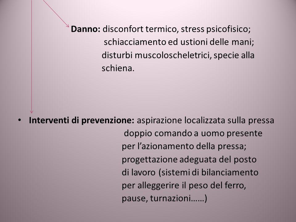Danno: disconfort termico, stress psicofisico;