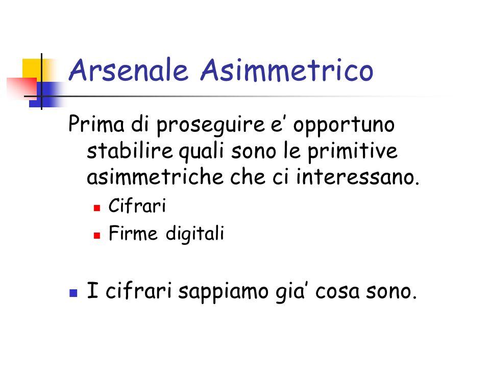 Arsenale Asimmetrico Prima di proseguire e' opportuno stabilire quali sono le primitive asimmetriche che ci interessano.