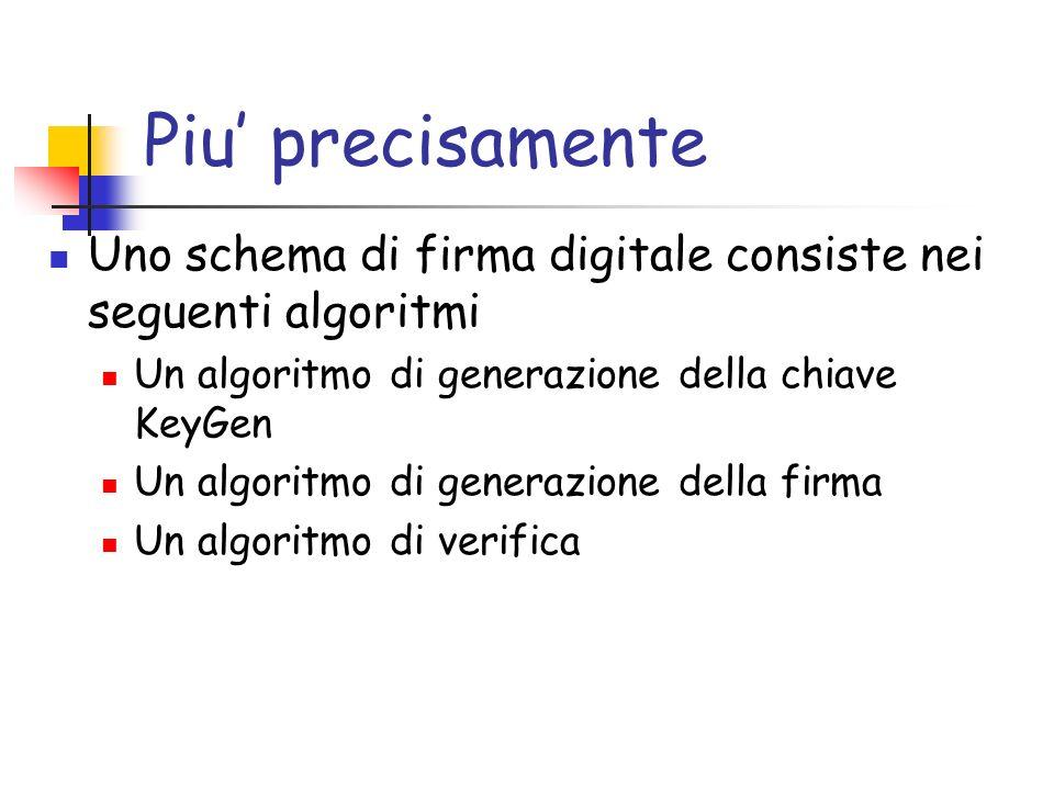 Piu' precisamente Uno schema di firma digitale consiste nei seguenti algoritmi. Un algoritmo di generazione della chiave KeyGen.