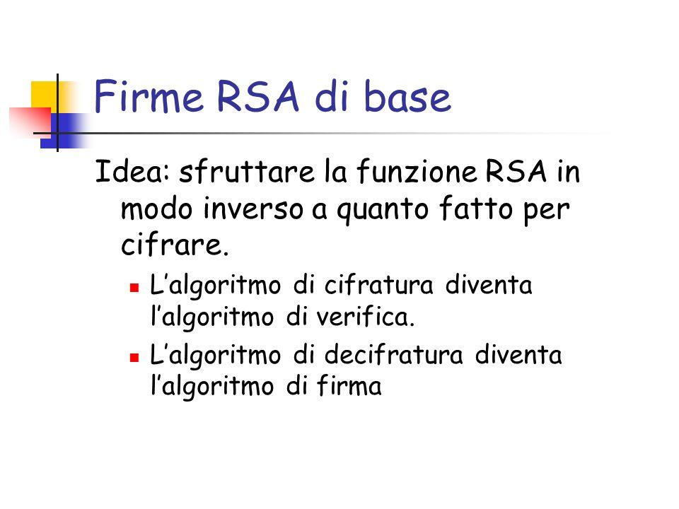 Firme RSA di base Idea: sfruttare la funzione RSA in modo inverso a quanto fatto per cifrare.