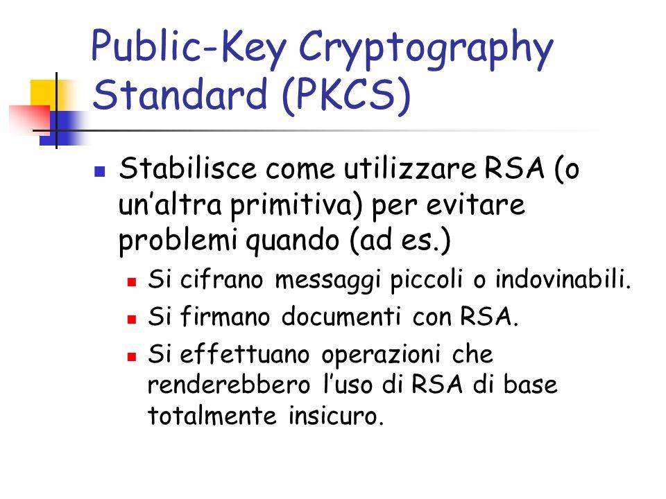 Public-Key Cryptography Standard (PKCS)