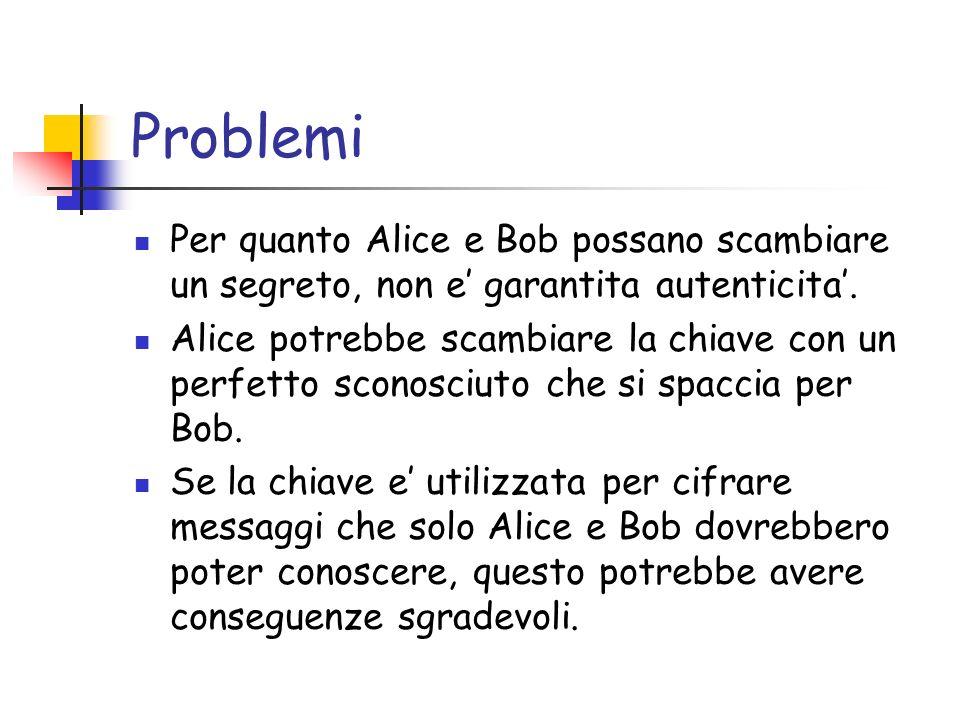 Problemi Per quanto Alice e Bob possano scambiare un segreto, non e' garantita autenticita'.