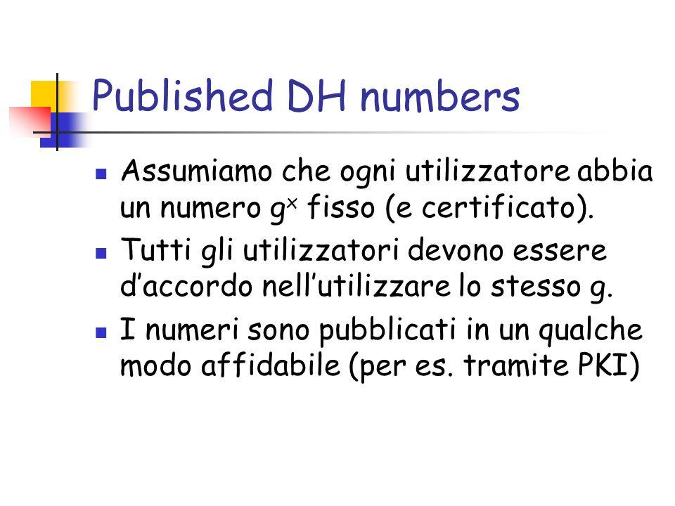Published DH numbers Assumiamo che ogni utilizzatore abbia un numero gx fisso (e certificato).