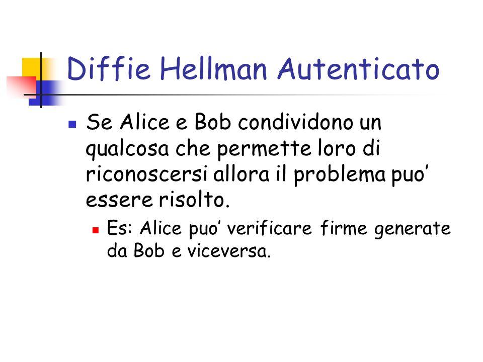 Diffie Hellman Autenticato