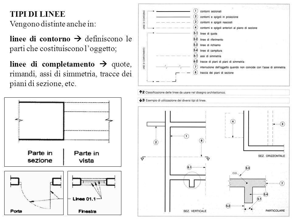 TIPI DI LINEE Vengono distinte anche in: linee di contorno  definiscono le parti che costituiscono l'oggetto;