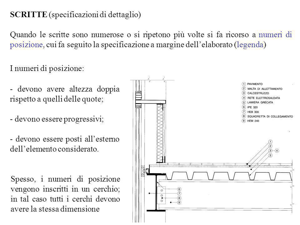 SCRITTE (specificazioni di dettaglio)