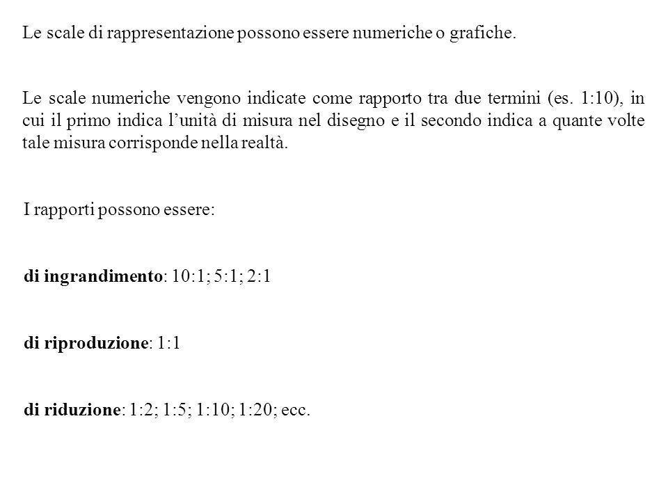 Le scale di rappresentazione possono essere numeriche o grafiche.