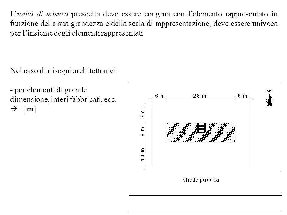 L'unità di misura prescelta deve essere congrua con l'elemento rappresentato in funzione della sua grandezza e della scala di rappresentazione; deve essere univoca per l'insieme degli elementi rappresentati