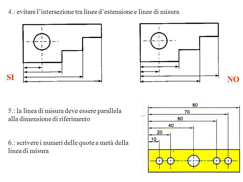 4.: evitare l'intersezione tra linee d'estensione e linee di misura