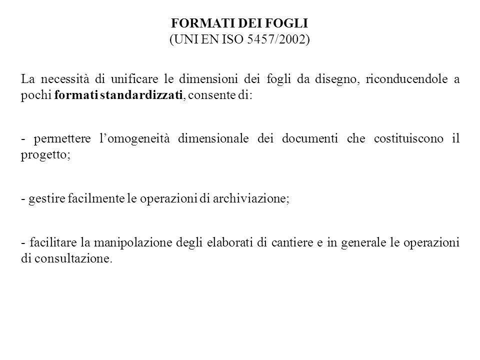 FORMATI DEI FOGLI(UNI EN ISO 5457/2002)