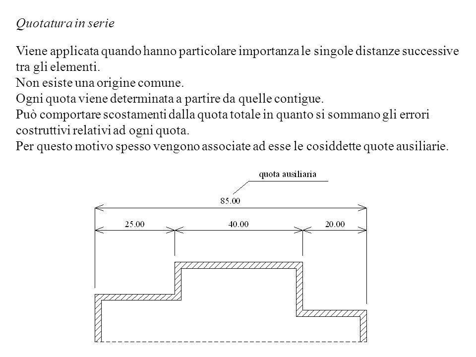 Quotatura in serie Viene applicata quando hanno particolare importanza le singole distanze successive tra gli elementi.