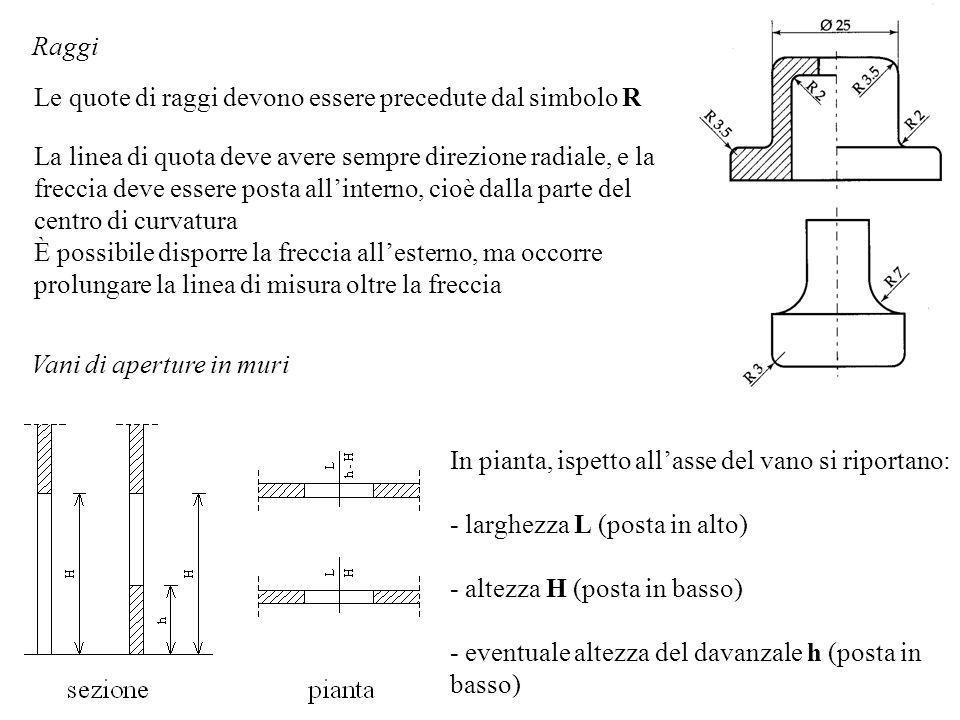 Raggi Le quote di raggi devono essere precedute dal simbolo R.