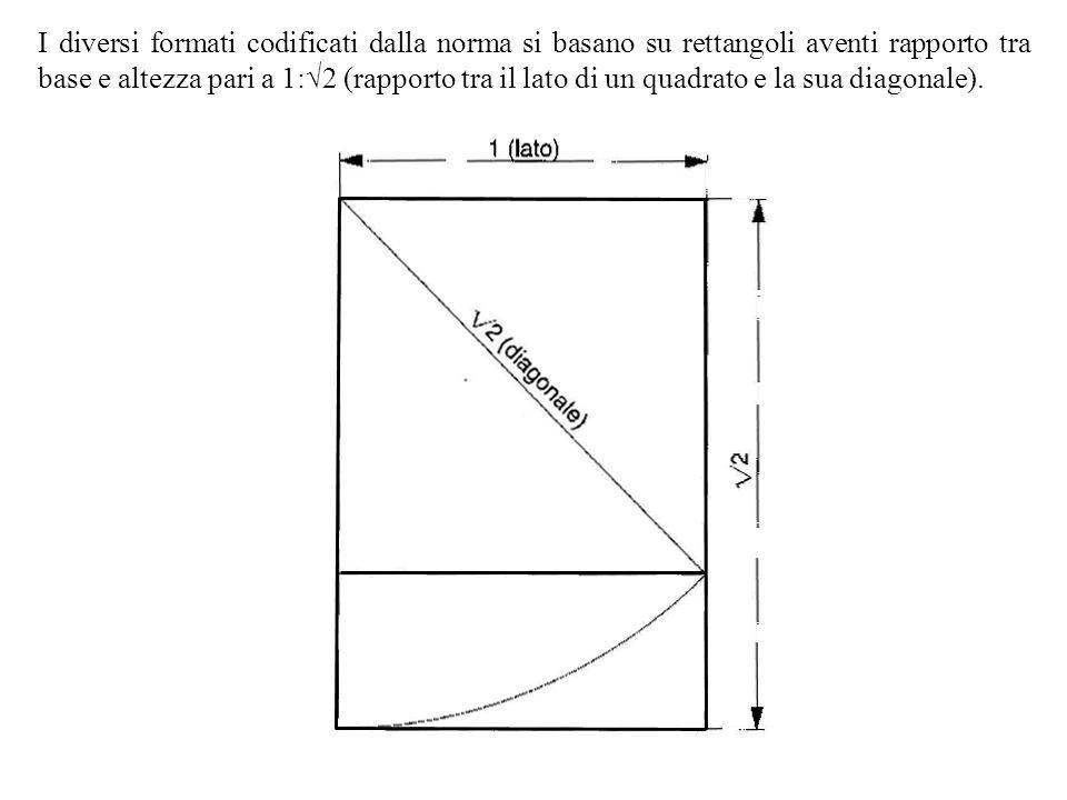 I diversi formati codificati dalla norma si basano su rettangoli aventi rapporto tra base e altezza pari a 1:√2 (rapporto tra il lato di un quadrato e la sua diagonale).