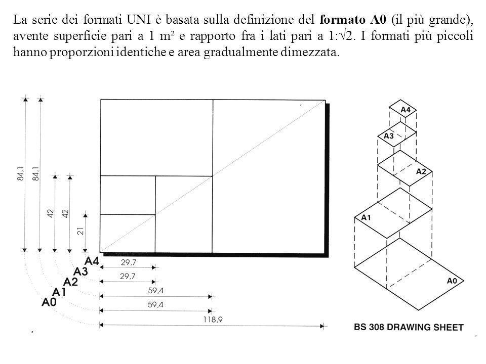 La serie dei formati UNI è basata sulla definizione del formato A0 (il più grande), avente superficie pari a 1 m² e rapporto fra i lati pari a 1:√2.