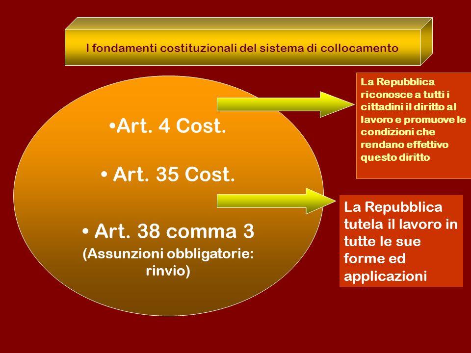 Art. 4 Cost. Art. 35 Cost. Art. 38 comma 3