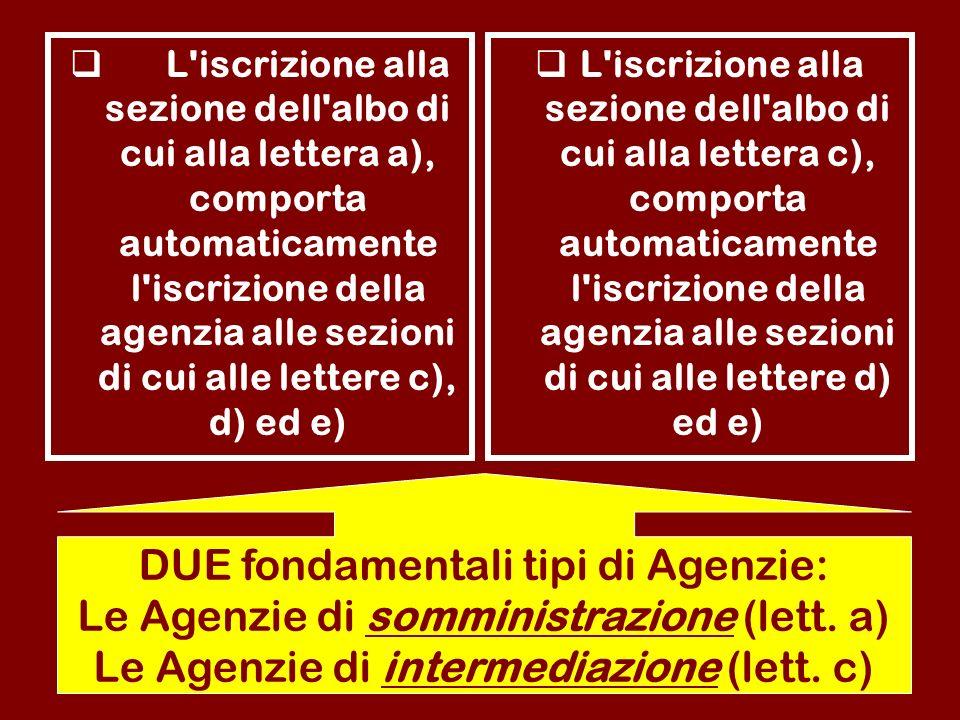 DUE fondamentali tipi di Agenzie: