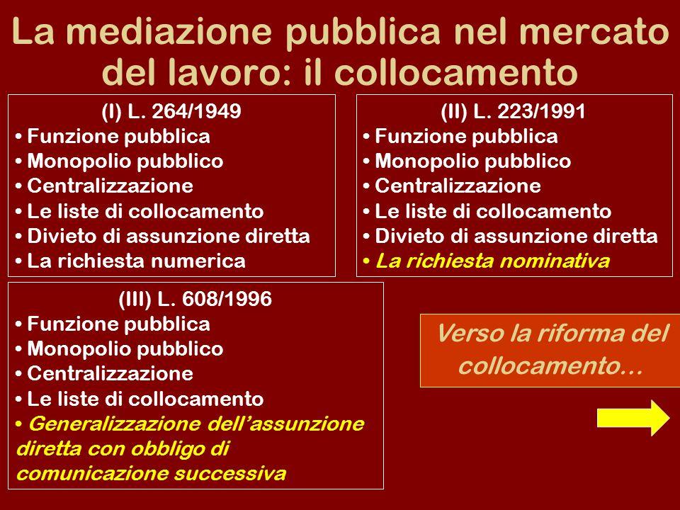 La mediazione pubblica nel mercato del lavoro: il collocamento