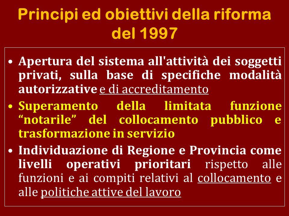 Principi ed obiettivi della riforma del 1997