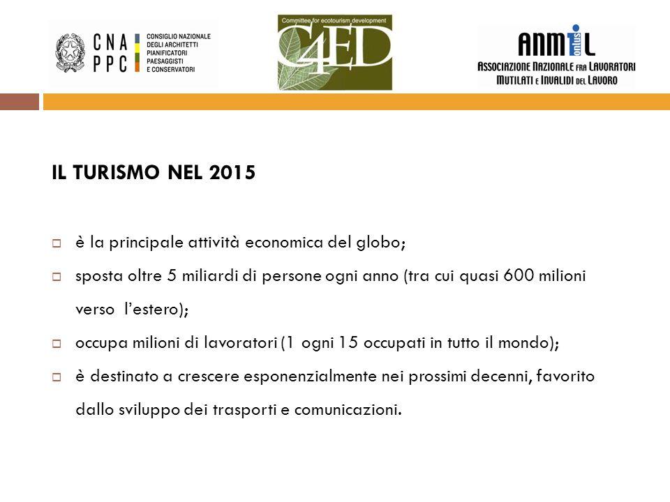 IL TURISMO NEL 2015 è la principale attività economica del globo;