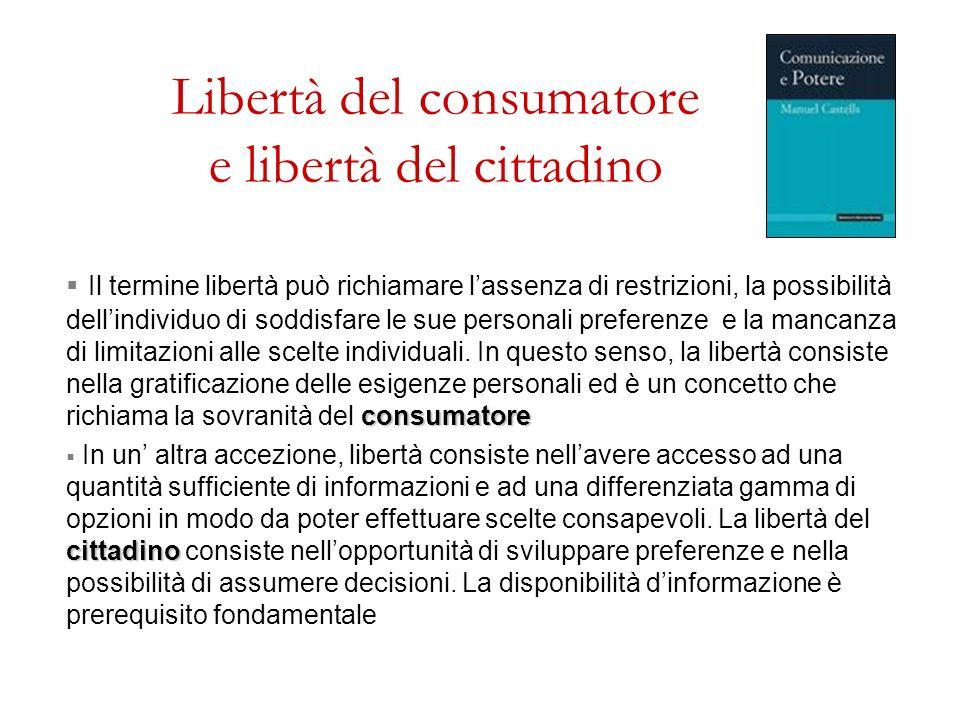 Libertà del consumatore e libertà del cittadino