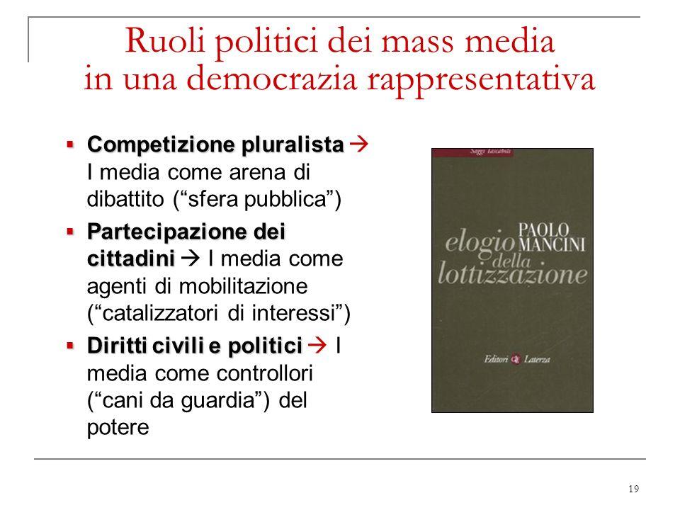 Ruoli politici dei mass media in una democrazia rappresentativa