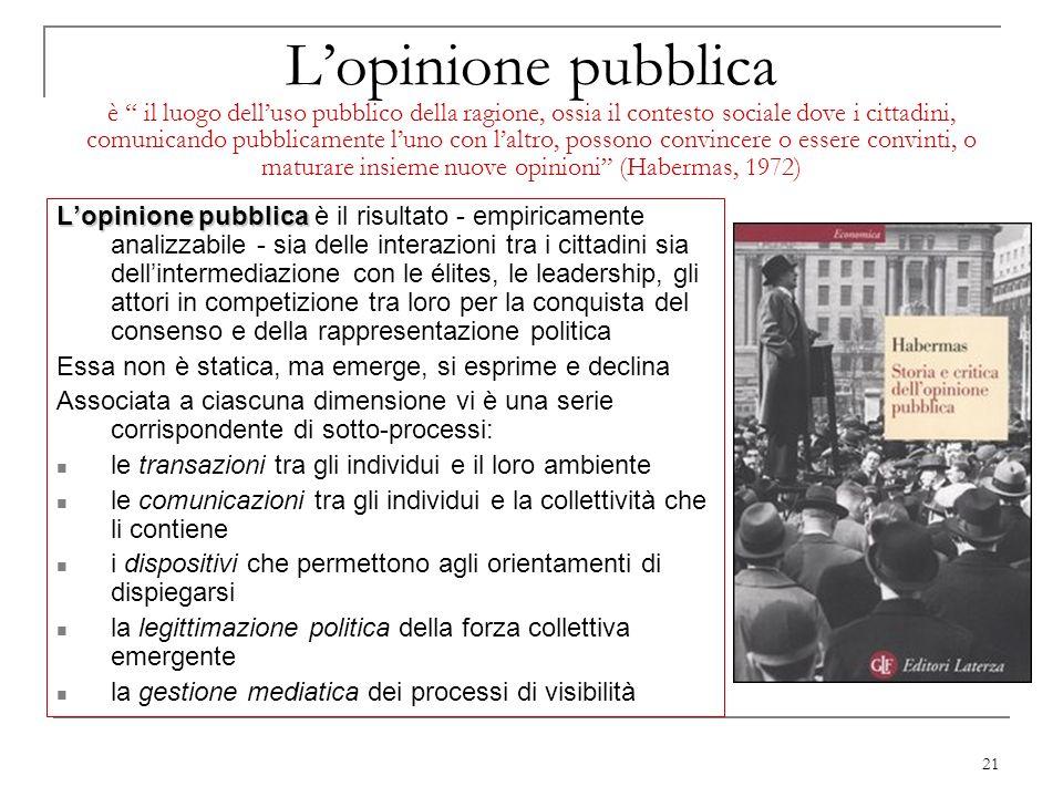 L'opinione pubblica è il luogo dell'uso pubblico della ragione, ossia il contesto sociale dove i cittadini, comunicando pubblicamente l'uno con l'altro, possono convincere o essere convinti, o maturare insieme nuove opinioni (Habermas, 1972)