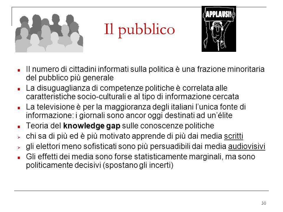 Il pubblico Il numero di cittadini informati sulla politica è una frazione minoritaria del pubblico più generale.