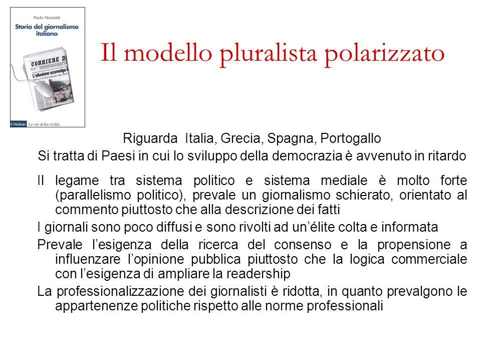 Il modello pluralista polarizzato