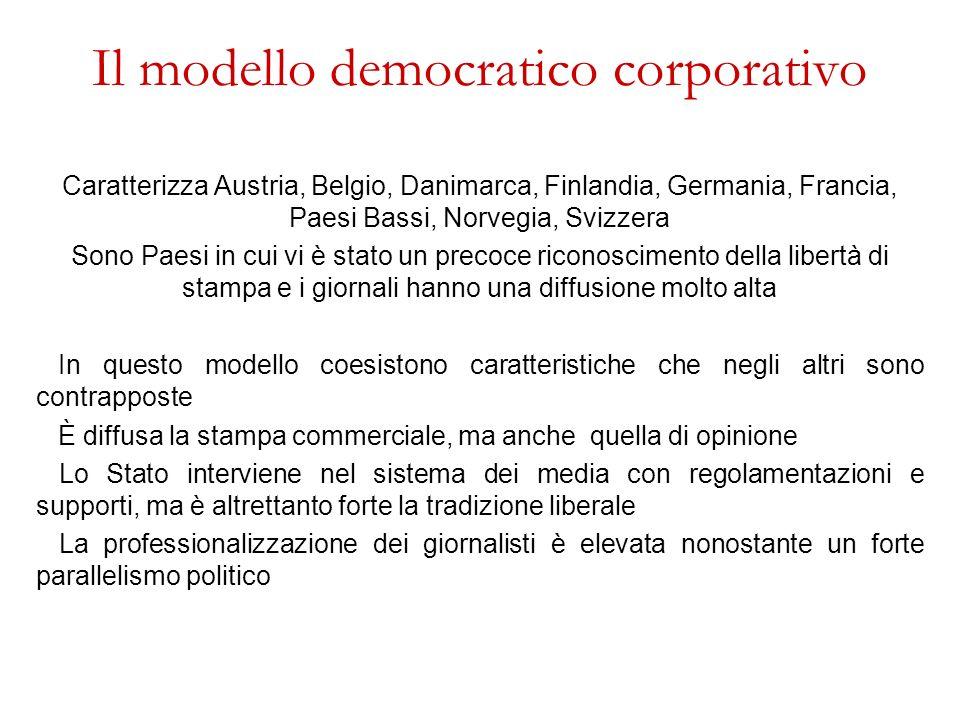 Il modello democratico corporativo