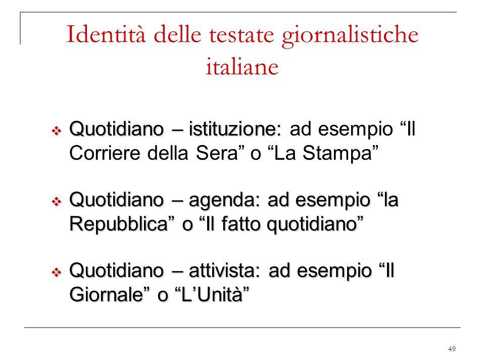 Identità delle testate giornalistiche italiane