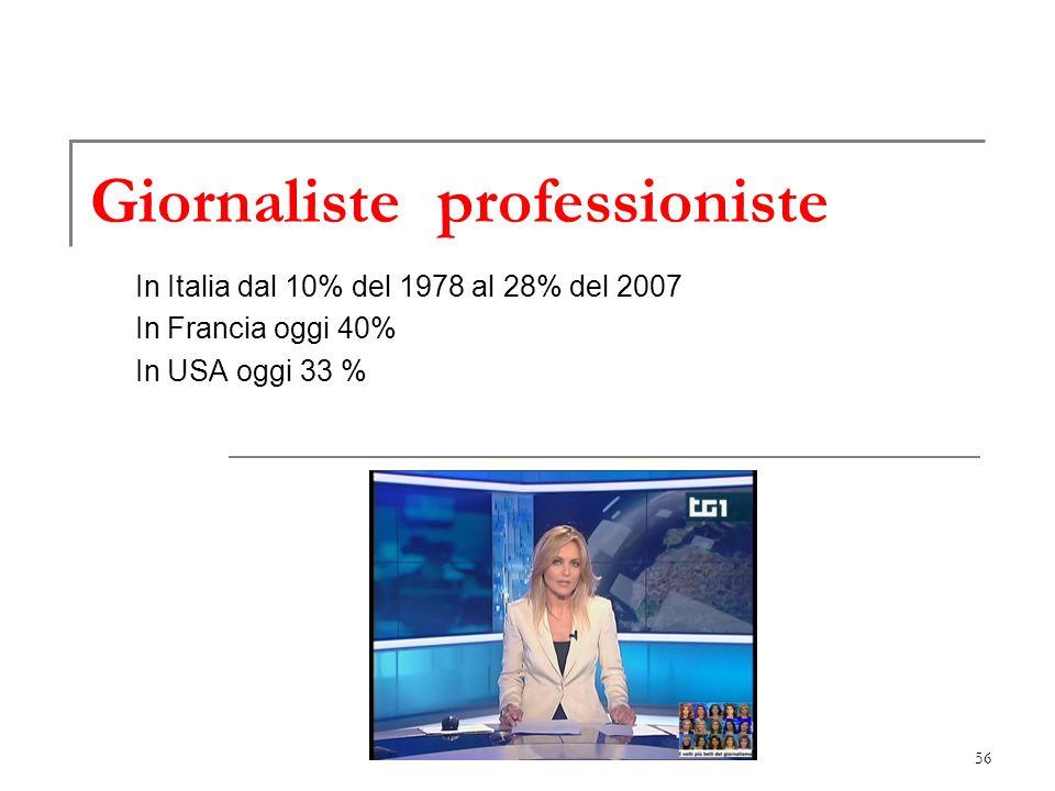 Giornaliste professioniste