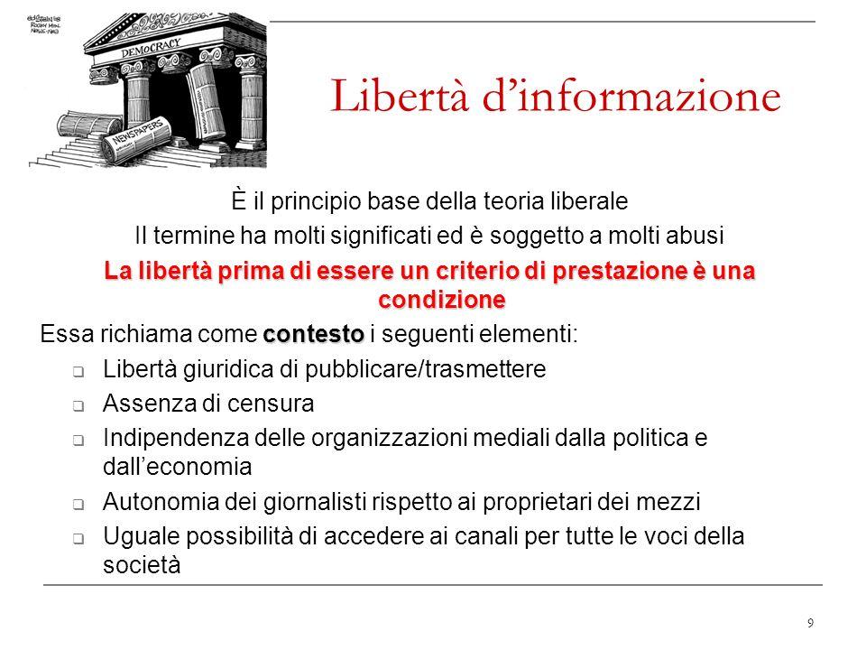 Libertà d'informazione