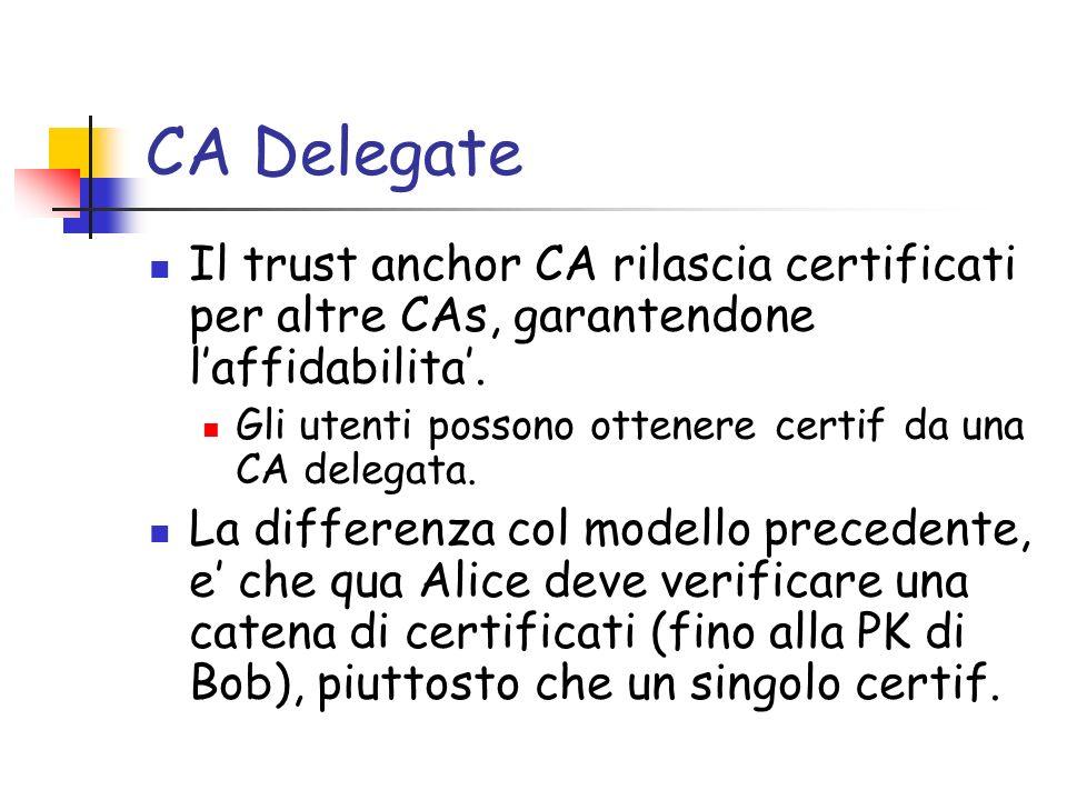 CA DelegateIl trust anchor CA rilascia certificati per altre CAs, garantendone l'affidabilita'.