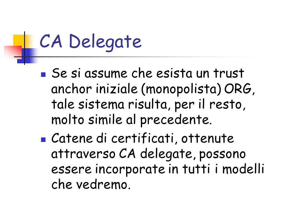 CA Delegate Se si assume che esista un trust anchor iniziale (monopolista) ORG, tale sistema risulta, per il resto, molto simile al precedente.