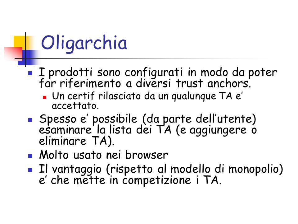 Oligarchia I prodotti sono configurati in modo da poter far riferimento a diversi trust anchors.