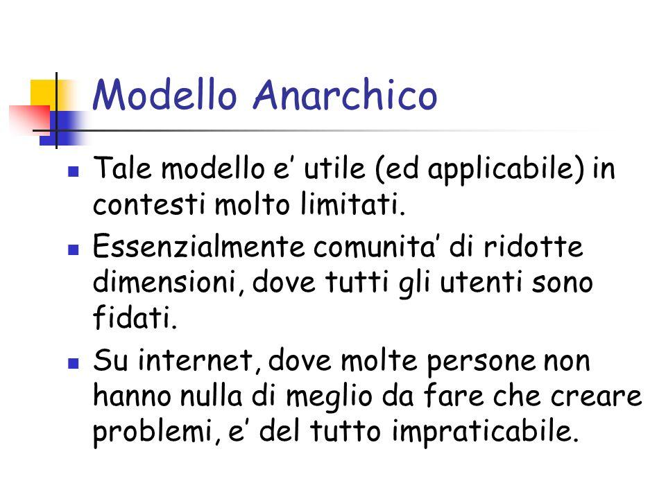 Modello Anarchico Tale modello e' utile (ed applicabile) in contesti molto limitati.